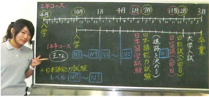 兩年課程計畫表(例)